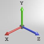 cartesian_coordinates